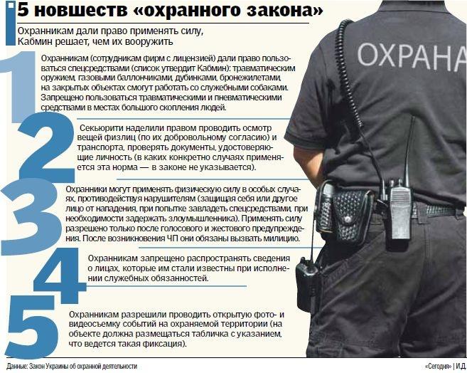 Закон о полиции статья о видеорегистрации